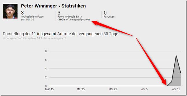 Google Maps / Panoramio - Statistiken