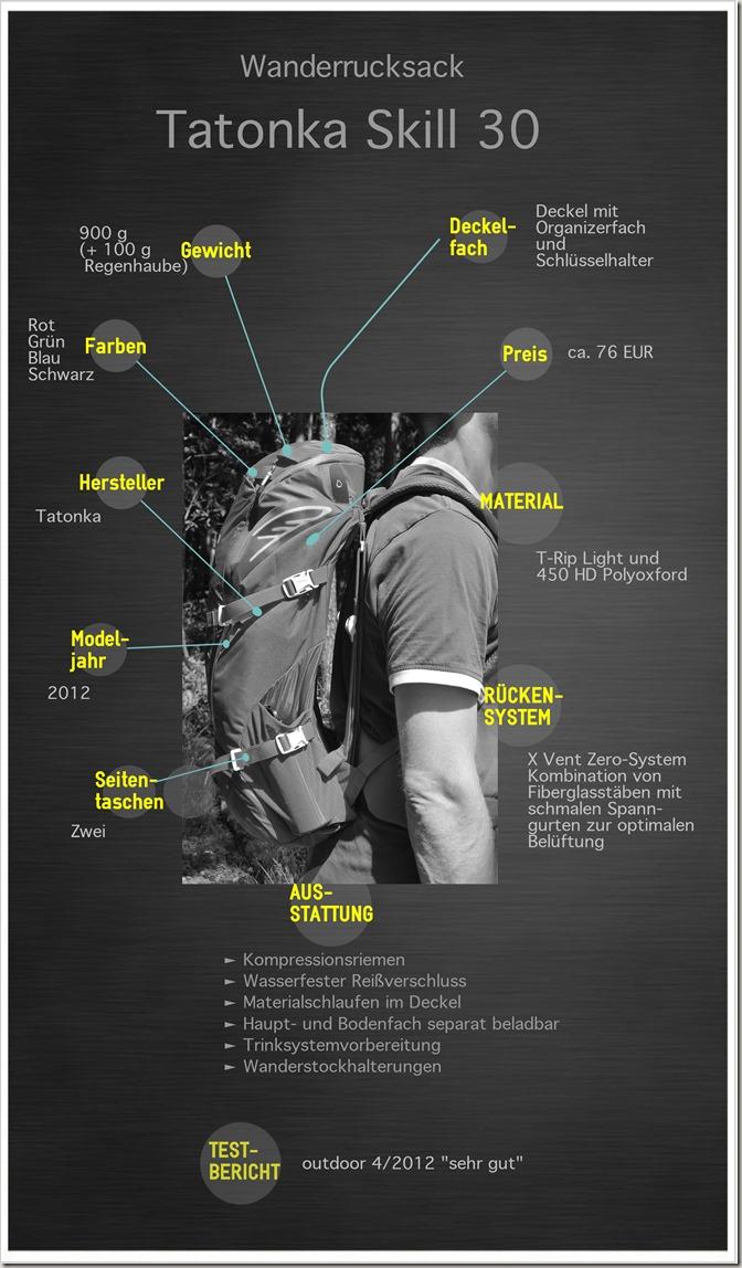 TatonkaSkill30 Infografik