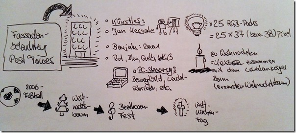 BarCamp Bonn 2017 - sketchnote Post Tower Beleuchtung