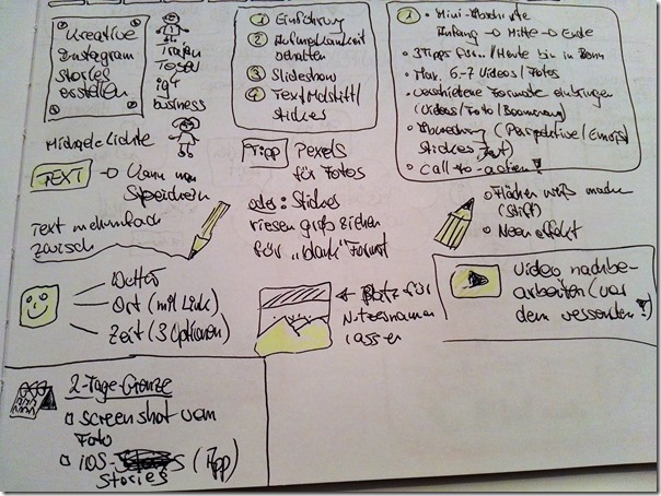 BarCamp Bonn 2017 - Sketchnote Instagram